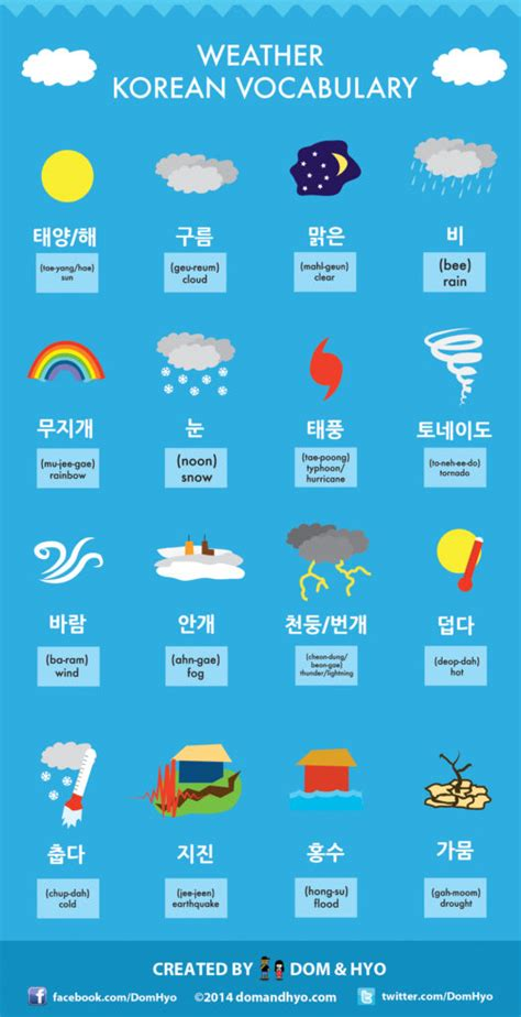 Weather | Learn Basic Korean Vocabulary & Phrases with Dom