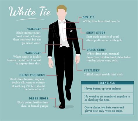 Infographic: A Guide To Dress Codes For Men, From Smart