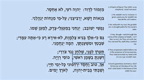 Psalm 23 sung in Hebrew with text - YouTube