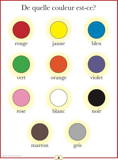 French Colors Poster | Learn french, French language