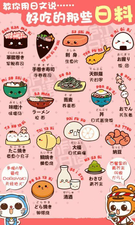 Learn Japanese food names! I especially adore the angry