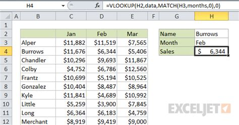 23 things you should know about VLOOKUP | Exceljet