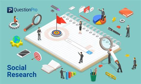 Social Research - Definition, Types and Methods | QuestionPro