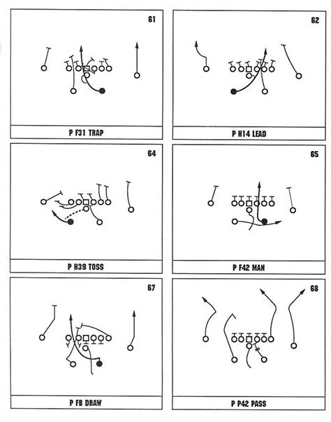 Football playbook - language for group movement
