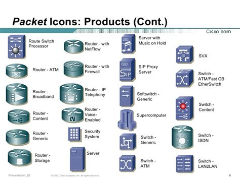 Packet icons 2 2-06