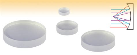 Concave Mirrors: UV Broadband Dielectric Coating (350